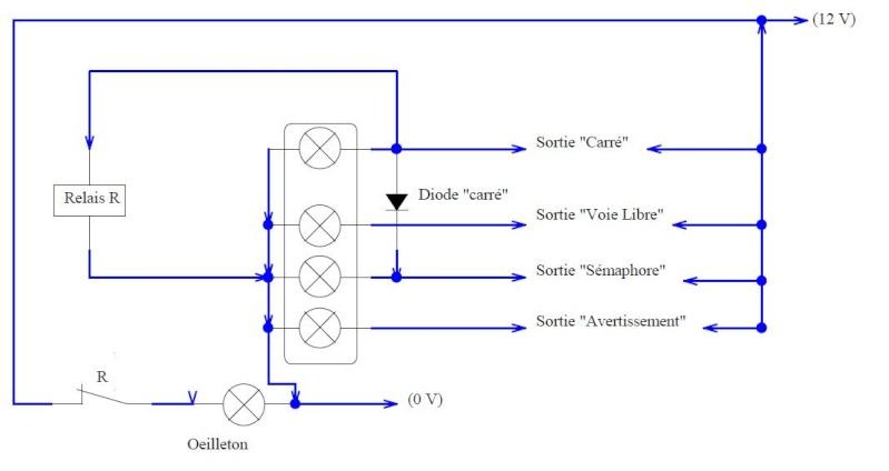Signal carré avec oeilleton fonctionnel Ex10