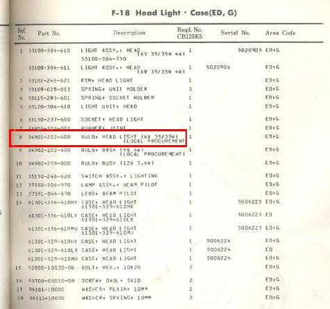 Ampoules K5 ? - Page 2 Partsk12