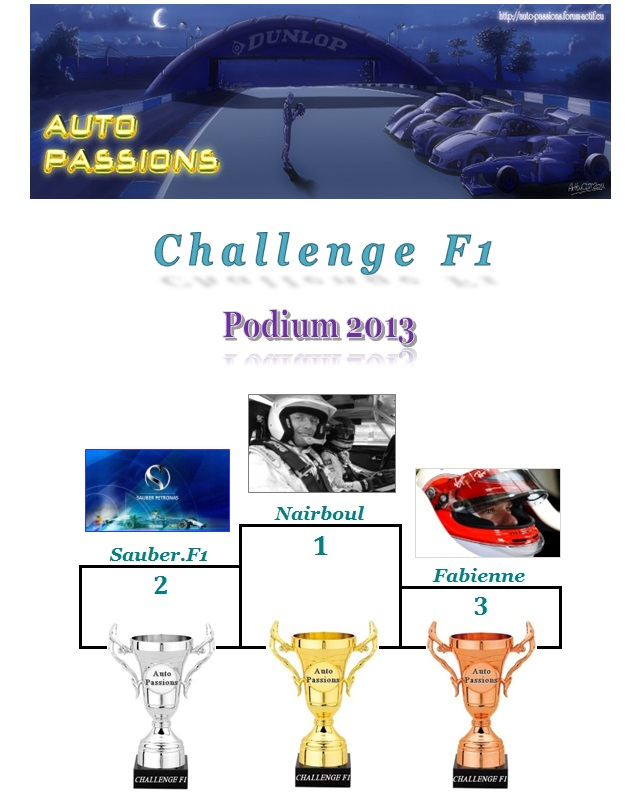 Classement Challenge F1 2013 Podium10