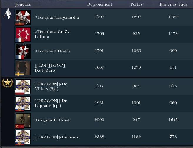 Templar VS Dragons Ntw3gr10