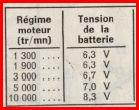 Combien doit on avoir en tension sur la batterie moteur en route? Charge12