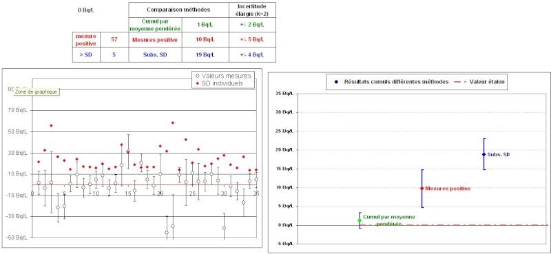 Mesures négatives - Page 3 0bq_bm10