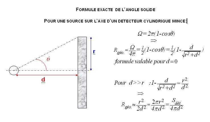 Calcul de dose source ponctuelle Loi2_b10