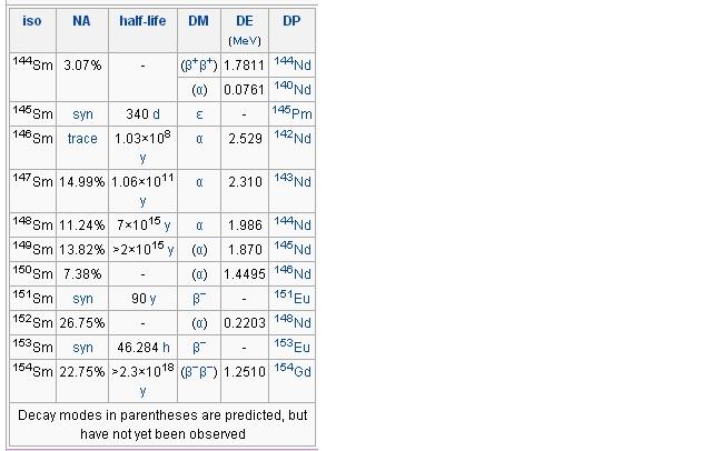 gamme d'energie Q_alph11
