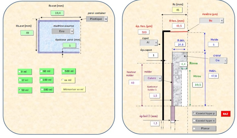 Cacul l'efficacité de pic photoélectrique des détecteurs en utilisant Geant 4 Tage2_10