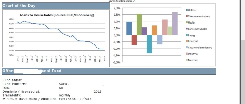 Offer  :  Minimum Investment / Additions: EUR 75 ́000.– / 7 ́500.–  2356610