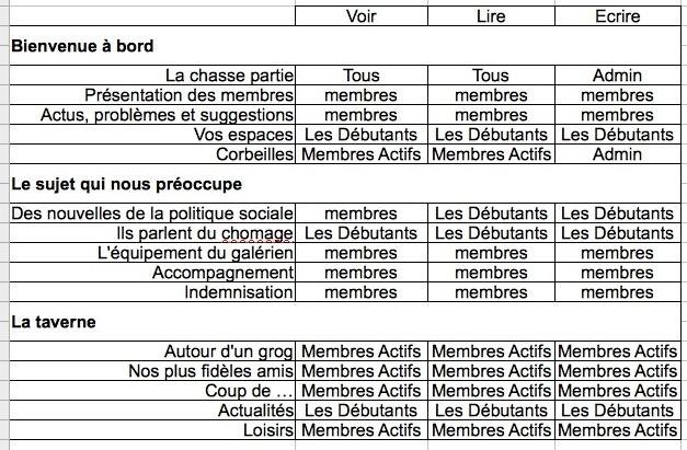 Les différents groupes du forum Image_23