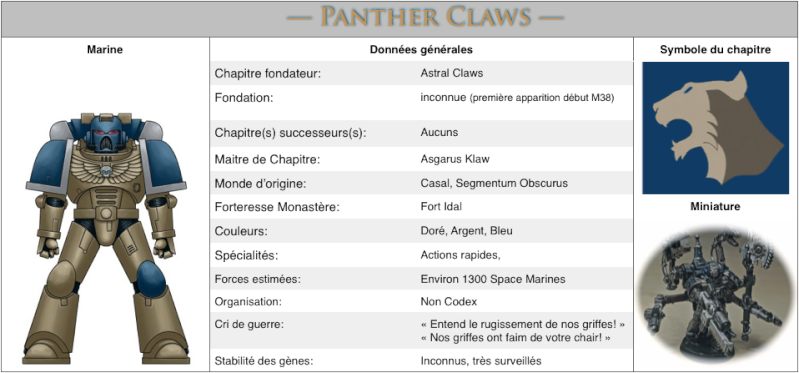 [Faction] Panther Claws 36481610