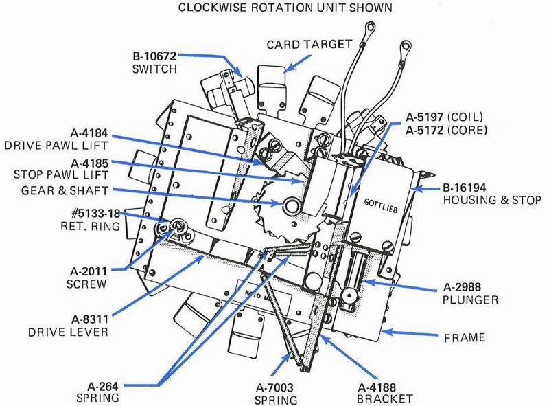 remise en route roto sur torch Roto11