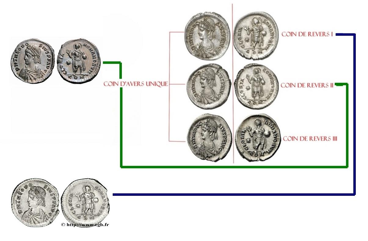 Comparaison de coins du Miliarense de Théodose II   - Page 2 Arcafo10