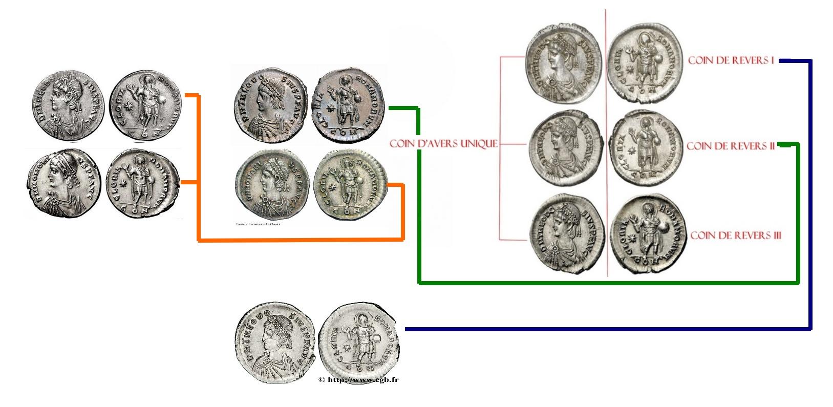 Comparaison de coins du Miliarense de Théodose II   - Page 2 Tabb_b10