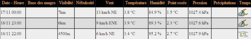 2013: le 16/11 à 22h30 - Boules lumineuses oranges - vihiers - Maine-et-Loire (dép.49) Sens_v10