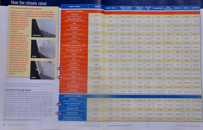 ciseaux japonais - Page 3 00611