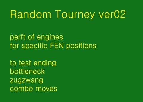 strongest engines random position tourney - season 5 2qwetq10