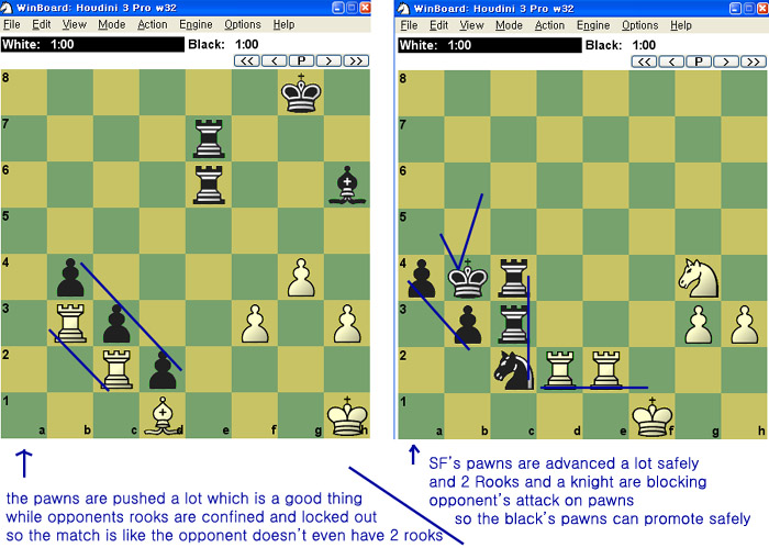amazing rare match - rare showing of resilience by stockfish Asdfqw10