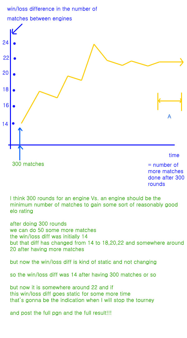 100% of world's best engines matches ------ 100 best engines - Page 6 Chess_10