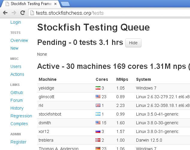 Stockfish - Page 4 Qer10