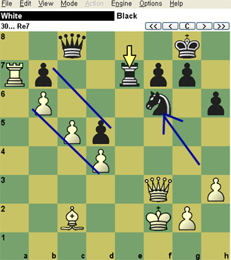 Chess Tactics and Strategies of the Week Qerqrq12
