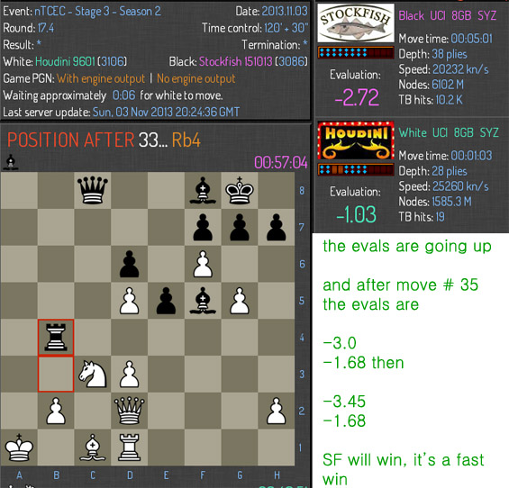 amazing rare match - rare showing of resilience by stockfish Qhtqtr10