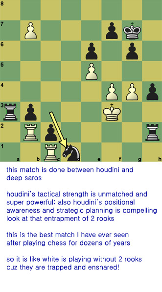 Chess Tactics and Strategies of the Week Qwruqp10