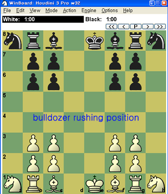 a new kind of strategical & tactical random position tourney Rgqegh10