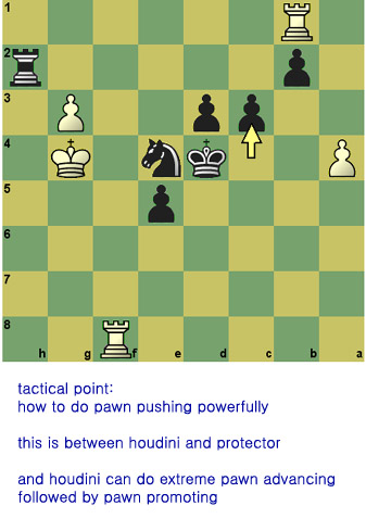 Chess Tactics and Strategies of the Week Vvasrw12