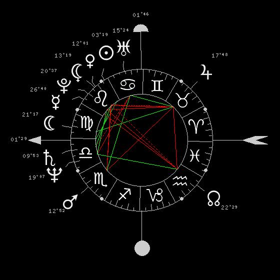 Conjonctions planètes en chute - Page 2 Thame_19