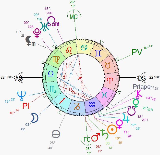 L'Astrologie et les jeux video Hxxxx_10