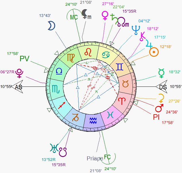 Sexualité plutonienne  - Page 2 Marqui10