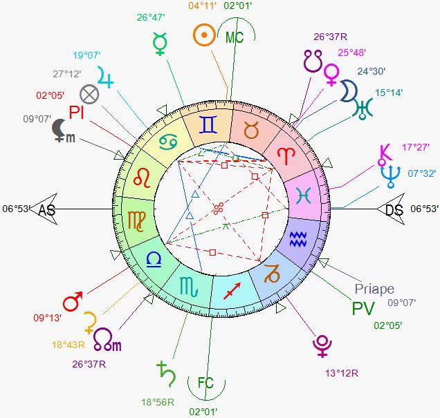 Sexualité plutonienne  - Page 2 Niko_r14