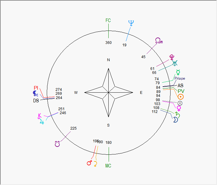 Mais où est donc Pluton ? Thame_19