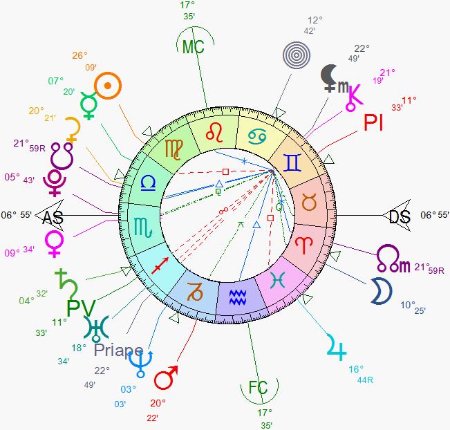 CHIRON EN MAISON VIII Venusi19