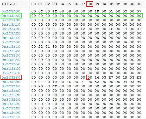 [PS3] RTE CEX: Installer et Utiliser CCAPIDebugger 2.2 Captur64