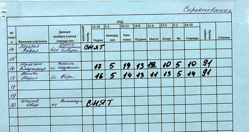 05 октября Кубок Алтайского Края по спортивно прикладному собаководству ОКД/ЗКС 0_aa7411