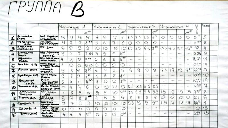 Русский ринг 24.05.14 Новосибирск Ad7h3s10