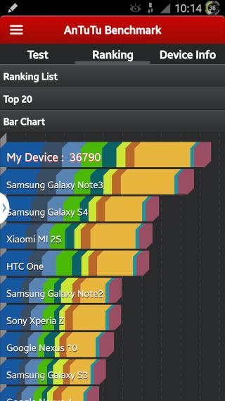 [SGN3][KERNEL 4.4.2][SM-N900X] LeanKernel v3.12.3 Samsung Galaxy Note 3 2013-111