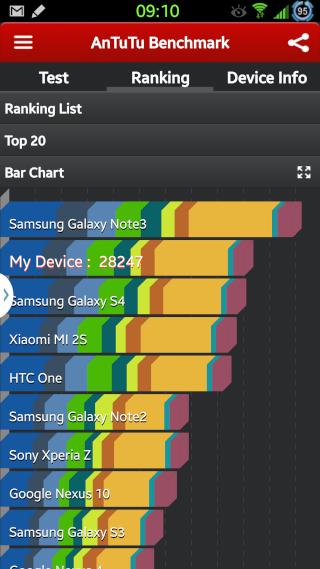 [SGN3][KERNEL 4.4.2][SM-N900X] LeanKernel v3.12.3 Samsung Galaxy Note 3 2013-114