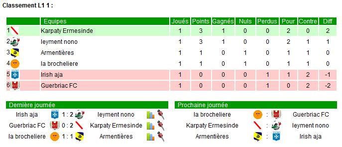 Championnat mi 2014 2014_t10