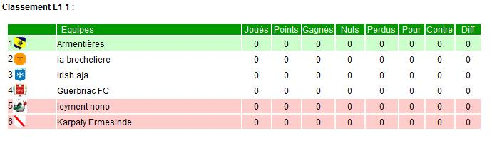 Championnat mi 2014 2014_t12