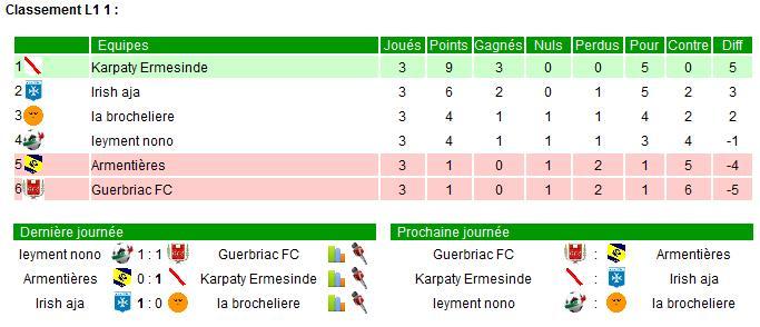 Championnat mi 2014 2014_t16