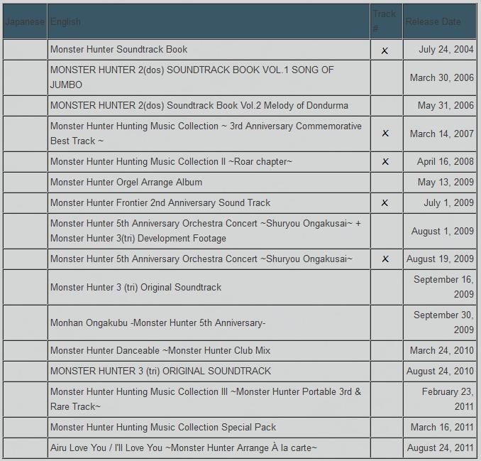 Monster Hunter Soundtrack CDs [DOWNLOAD] Monste10