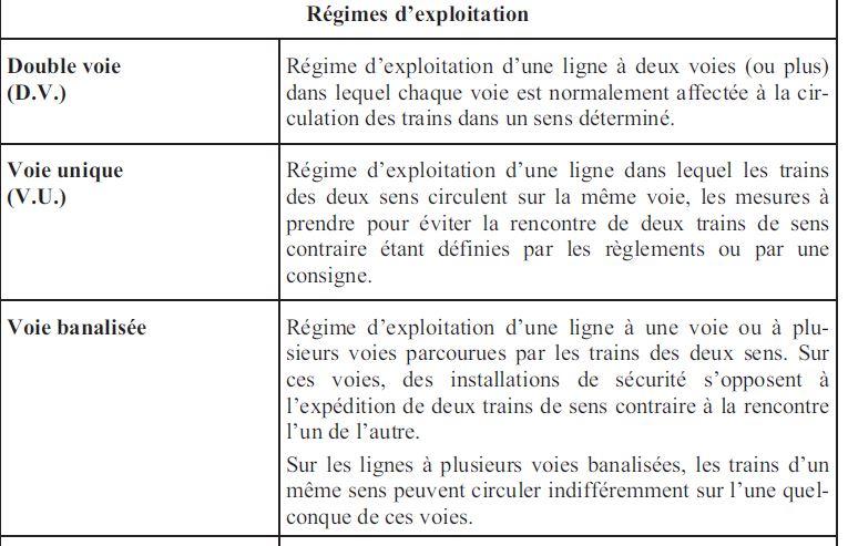 """Signalisation: croisements """"acrobatiques """"à Roqueserière Captur37"""
