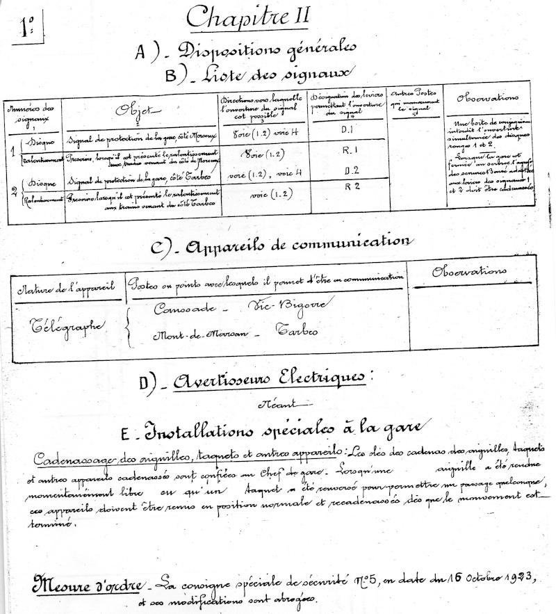 signalisation ex-Midi: Maubourguet Img00410