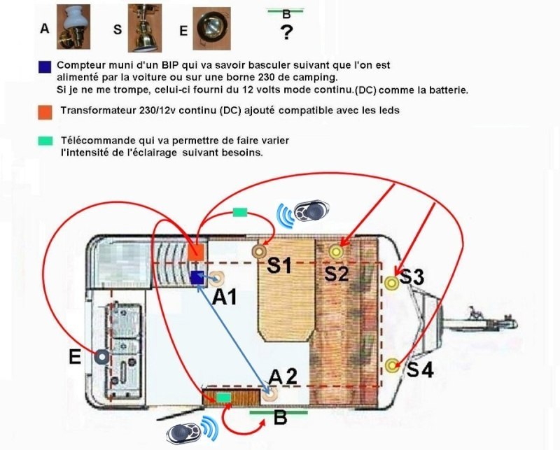 Modification des circuits électriques sur Troll 540 Branch10