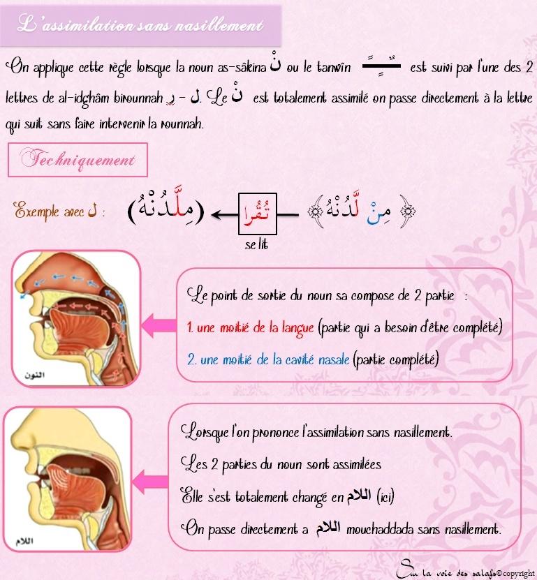 Première Règle: le noun non vocalisée & les voyelles doubles Al_idh14