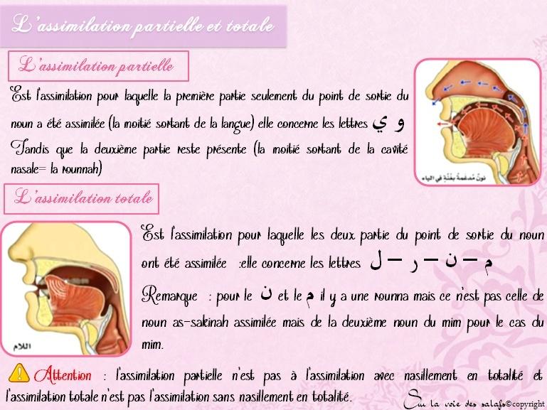 Première Règle: le noun non vocalisée & les voyelles doubles Al_idh15
