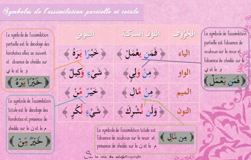 Première Règle: le noun non vocalisée & les voyelles doubles Al_idh17