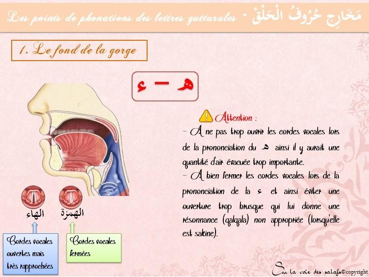 Première Règle: le noun non vocalisée & les voyelles doubles Makhar10