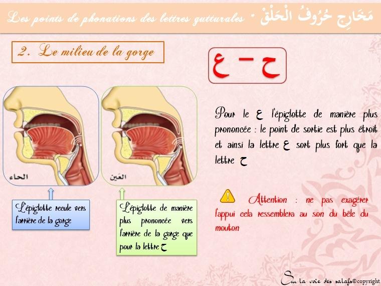 Première Règle: le noun non vocalisée & les voyelles doubles Makhar11