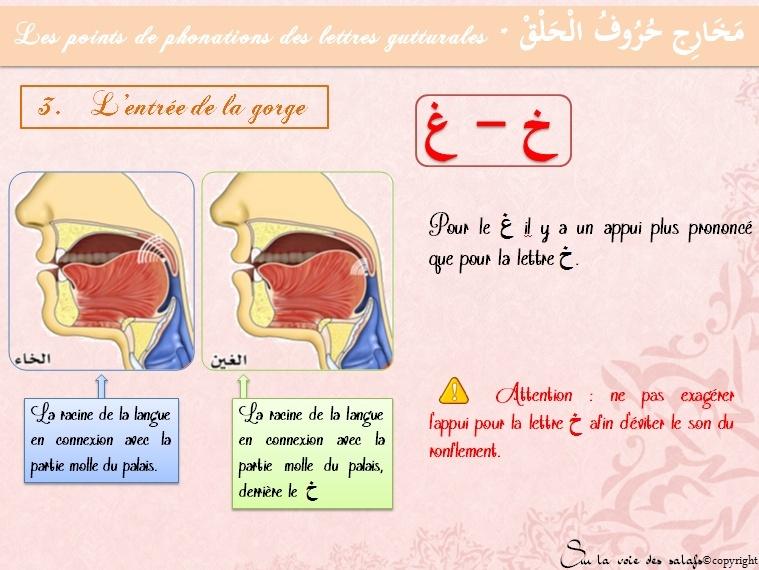 Première Règle: le noun non vocalisée & les voyelles doubles Makhar12